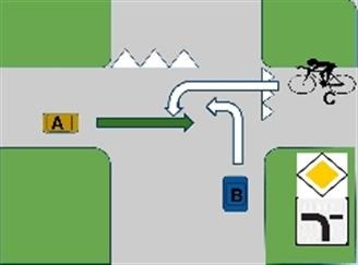 Hier gaat afslaande auto B voor rechtdoorgaande A en de fietser ?plaatje